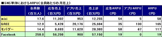 Chart1_4