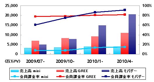 Graph1_4