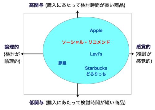 Chart3_2