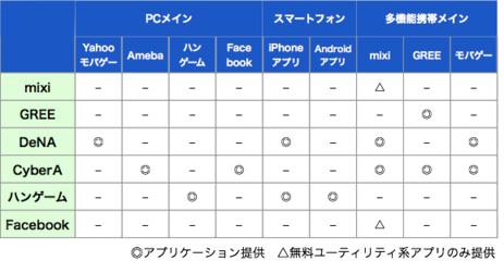 Chart7_2