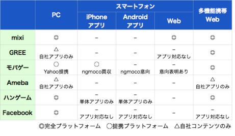 Chart8_2