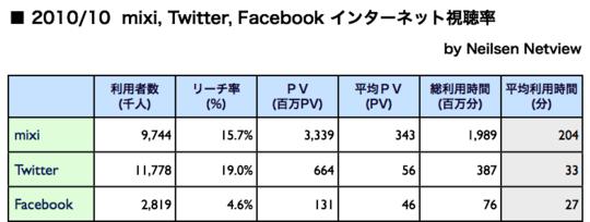 Chart1_2