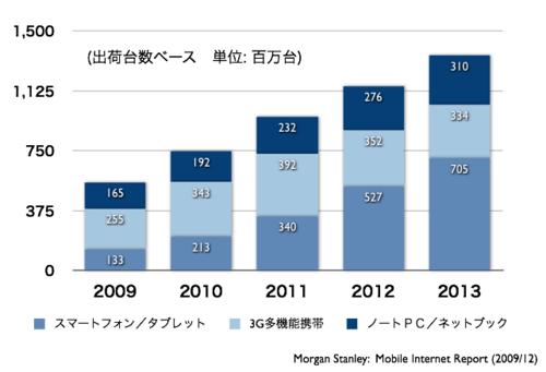 Chart14_2