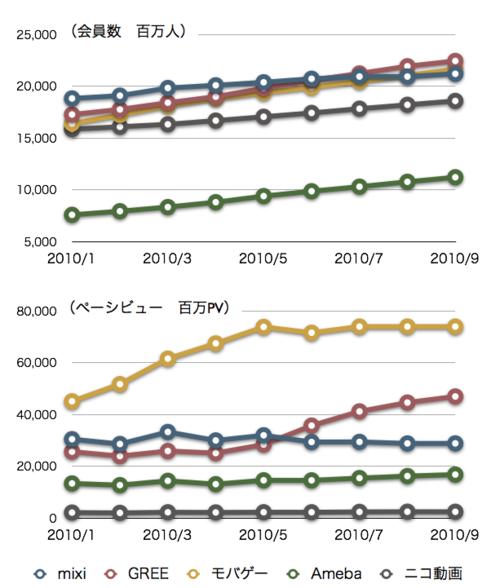 Chart20_2