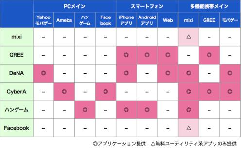 Chart22_2