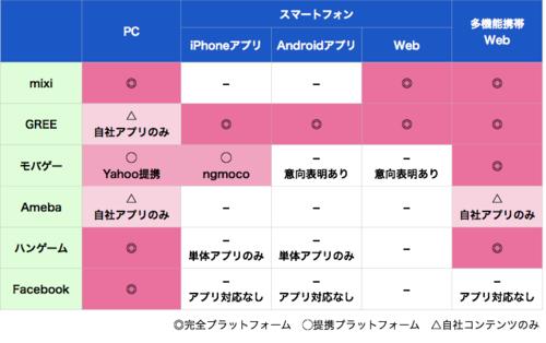 Chart23_2