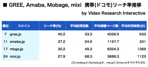Chart11_2