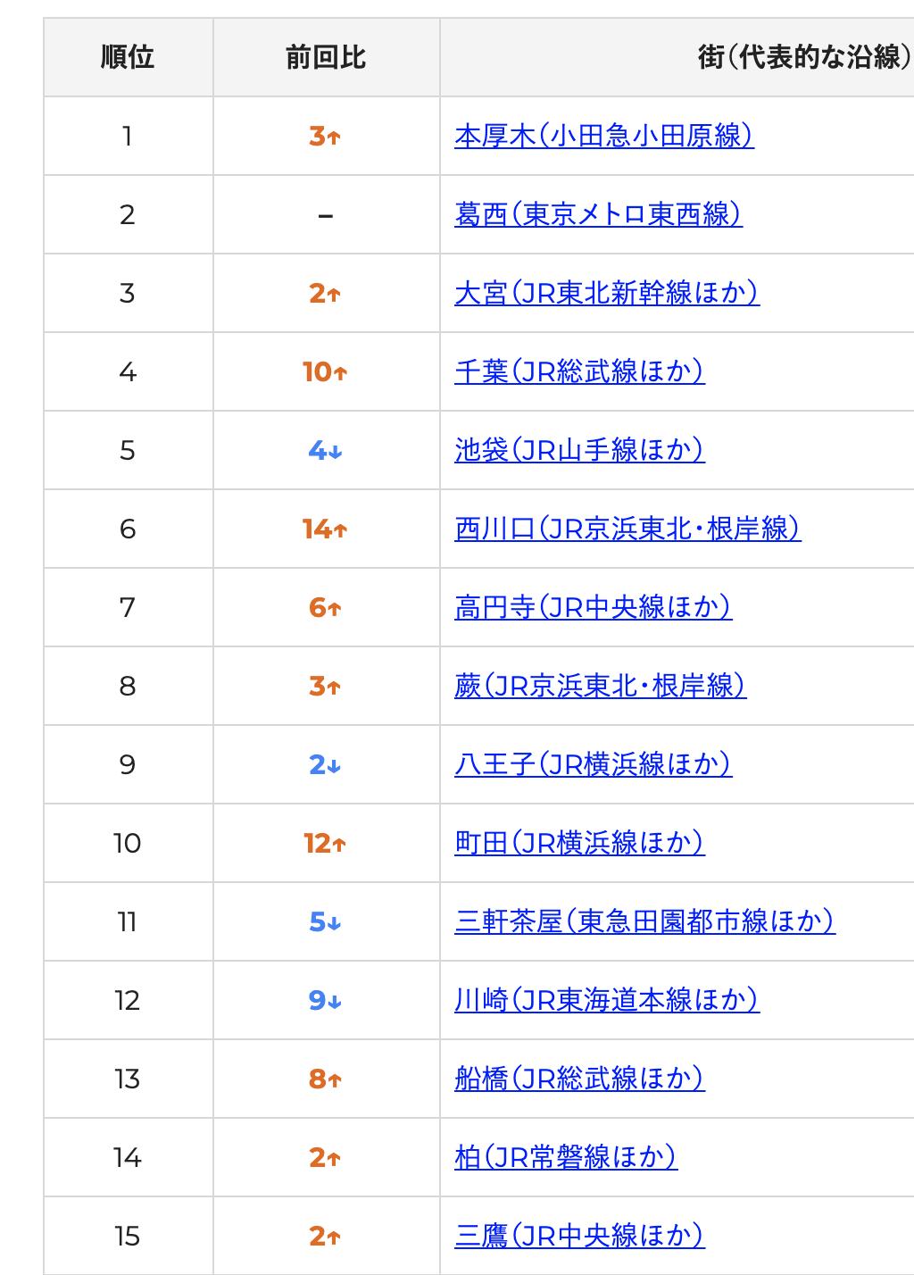 https://blogs.itmedia.co.jp/sakamoto/7cd2b020285439e56c5f4aa73da21bd799bfd619.png
