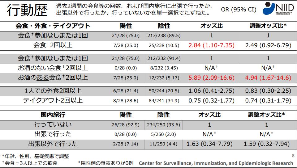 https://blogs.itmedia.co.jp/sakamoto/FireShot%20Capture%20078%20-%20%20-%20www.mhlw.go.jp.png