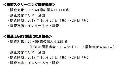 FireShot Capture 195 -  - http___www.dentsu.co.jp_news_release_pdf-cms_2019002-0110.pdf.png