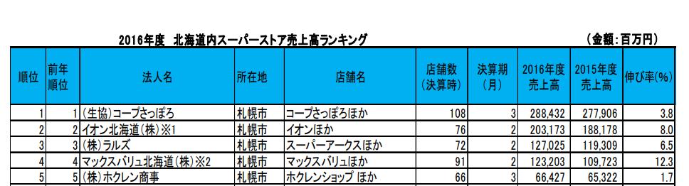 https://blogs.itmedia.co.jp/sakamoto/FireShot%20Capture%20260%20-%20%20-%20https___www.tdb.co.jp_report_watching_press_pdf_s180103_01.pdf.png