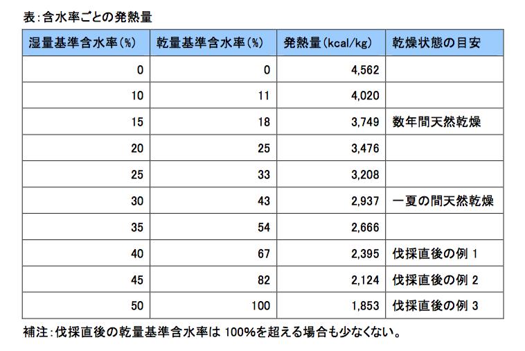 http://blogs.itmedia.co.jp/serial/gansui.png