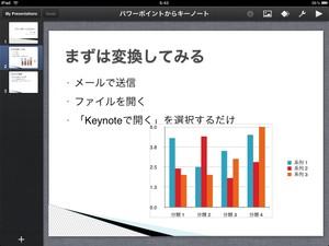 pdf から ppt に 変換 mac