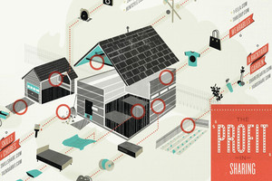 Infographic_collaborativehome_crop