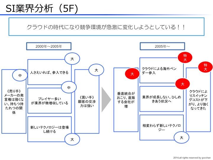 5F分析2.jpg