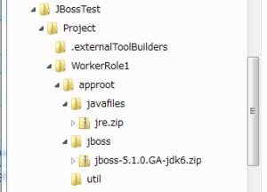 Windows AzureでJBossをしぶしぶ動かしてみる:ビジネスをデザインする
