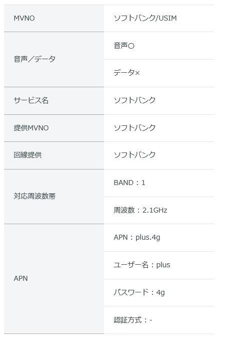 https://blogs.itmedia.co.jp/tani/NichePhone%20on%20SOFTBANK.jpg