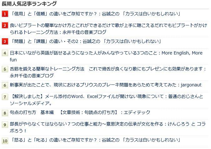 https://blogs.itmedia.co.jp/tani/Rank.JPG