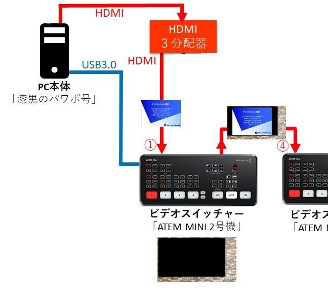 https://blogs.itmedia.co.jp/tani/a5ad6eba8a688d96e4585a421199a7bc82c094fa.JPG