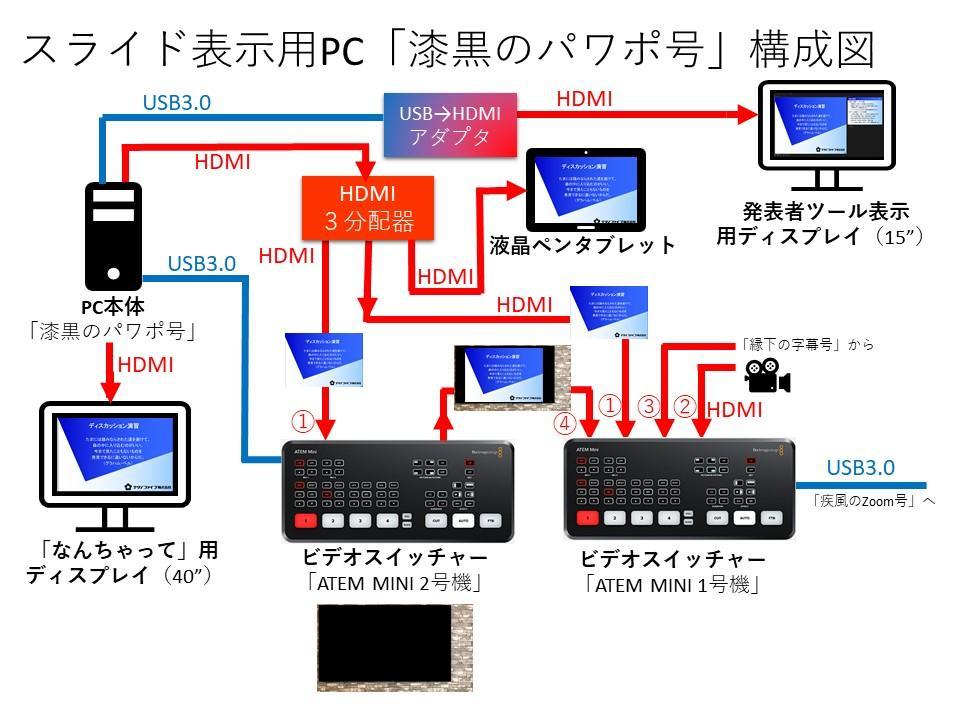 https://blogs.itmedia.co.jp/tani/d23983b67fb999a1a3e71a683ad5d1007bfbd2f8.JPG