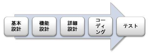 https://blogs.itmedia.co.jp/tani/tempsnip2.jpg