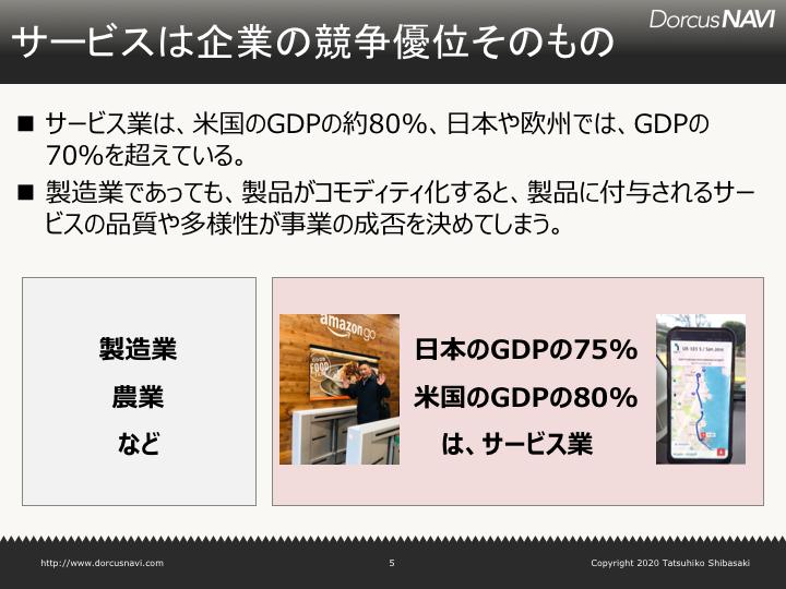 https://blogs.itmedia.co.jp/tatsuhikoshibasaki/2557095bb0445017c0b5004c9f3e690ec03b1ea2.png