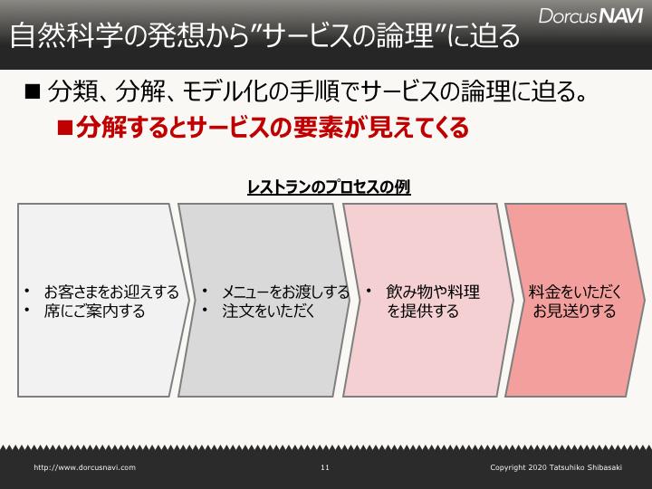 https://blogs.itmedia.co.jp/tatsuhikoshibasaki/b9fbd79495070efb78fe44ee962384fa99537b52.png