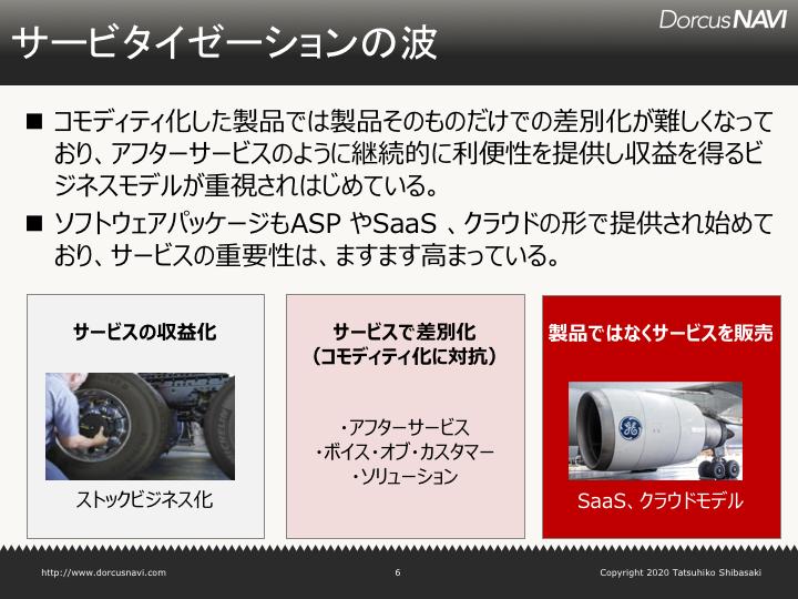 https://blogs.itmedia.co.jp/tatsuhikoshibasaki/cd39ac6d3998b3604232290352b4aabc975d3dab.png