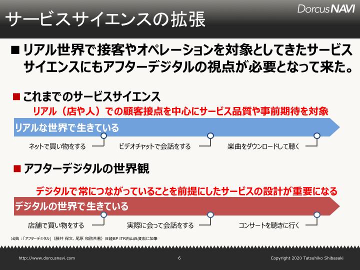 https://blogs.itmedia.co.jp/tatsuhikoshibasaki/cee6bb1b106422d1f9ad620936bc0ba694cb883c.png
