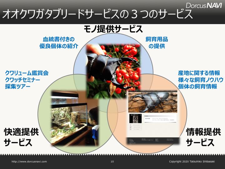 https://blogs.itmedia.co.jp/tatsuhikoshibasaki/d52fa9926d3122e1a271efa4370bb01cd2de4c37.png