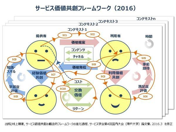 20170621ニコニコ図Final.jpg