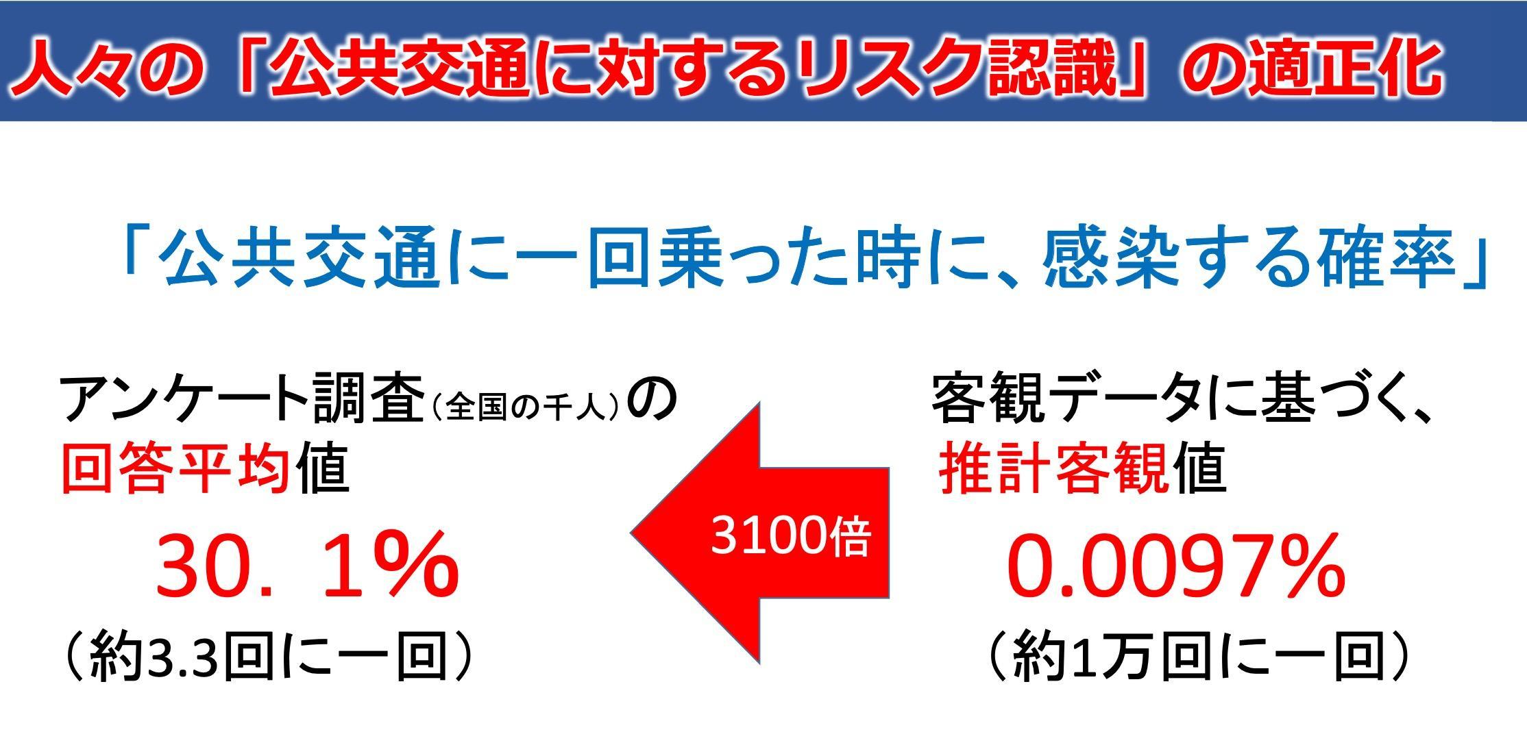 https://blogs.itmedia.co.jp/tooki/bb5982756b66601437a7565639f6eb4dd4b8f0db.jpg