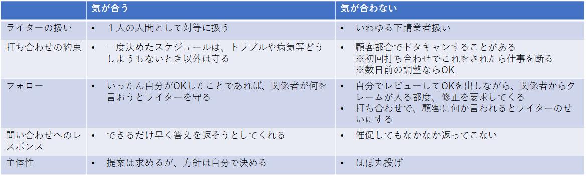 https://blogs.itmedia.co.jp/toppakoh/2018020701.png