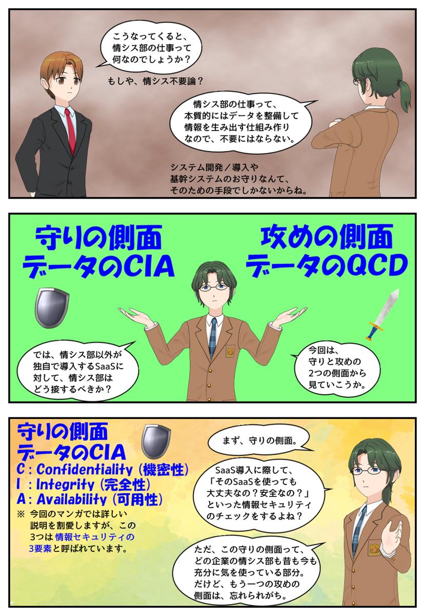 マンガ07SaaS独自導入s_003.png