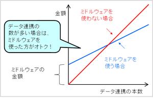 東京編_連携図2.png