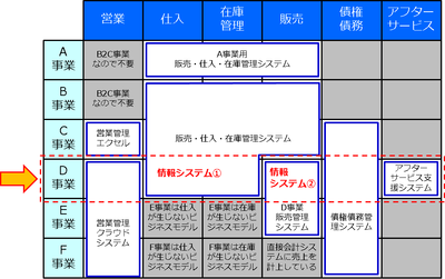 碁盤の目の情報システム.png