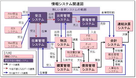 連携図p1.png
