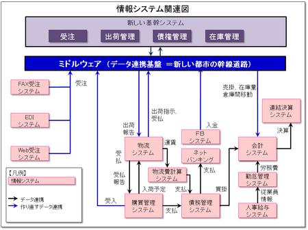 連携図p2.png