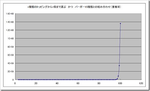 burg_graph2