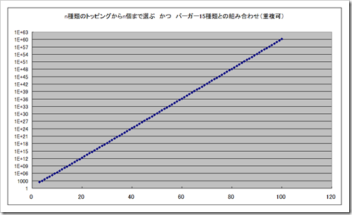burg_graph3