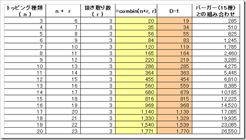 math_table2