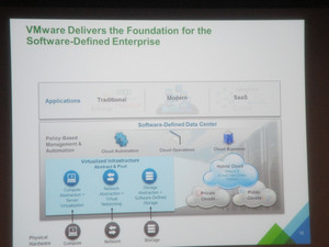 Overviewsoftwaredefinedenterprise