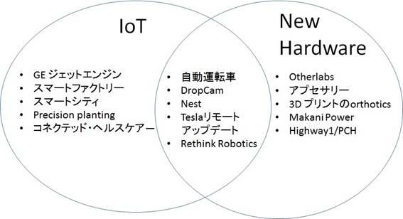 iot-new-hd.jpg